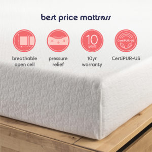 Best Price Mattress 8-Inch Memory Foam Mattress Review