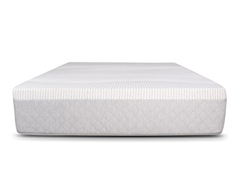 Best Mattress for Heavy People - Top 5 Explored