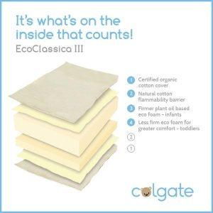 Colgate Eco Classica III Dual Firmness Eco-Friendlier Crib Mattress
